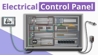 Download What is an Electrical Control Panel? (PLC Panel Basics) Video