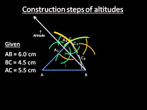 Draw the altitudes of a triangle & verify they are concurrent.
