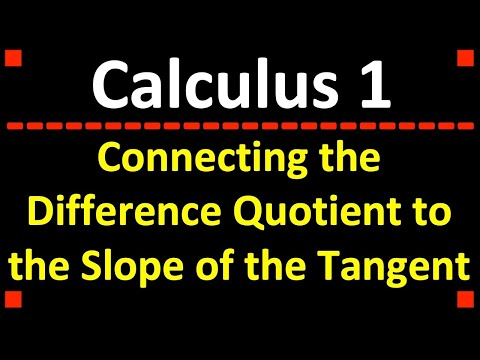 How the Difference Quotient Connects to the Slope of the Tangent Line