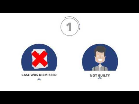 North Carolilna Expungement Process Explained   YouTube 360p