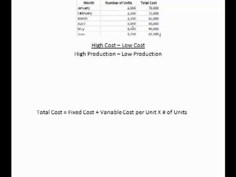 High Low Method: Variable Cost per Unit