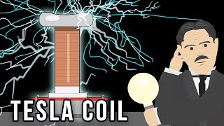 Download Inventions: The Tesla Coil Video