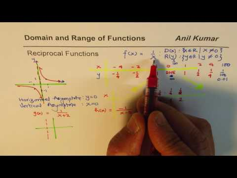How to find the domain and range of transformed reciprocal functions