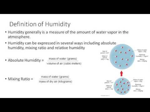 PHS120 U4 Pt1 E Abs Humidity Mixing Ratio Relative Humidity