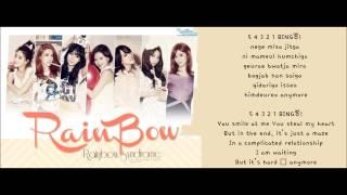 [ROM + ENG] Rainbow - Tell Me Tell Me Lyrics
