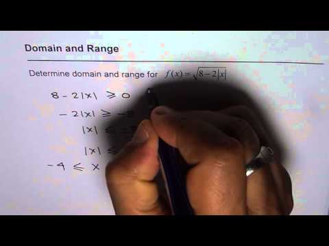 Domain and Range for Square Root Function with Absolute Value