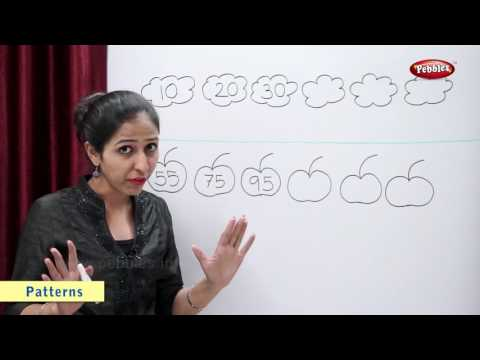 Patterns with Numbers | Maths For Class 2 | Maths Basics For CBSE Children