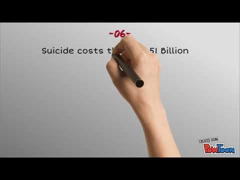 Suicide Prevention Awareness NCCU
