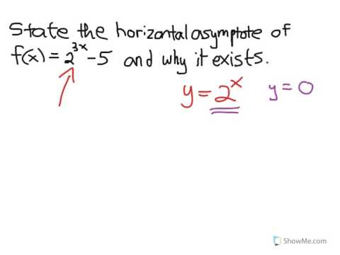 Logarithms & Exponential Functions: Finding Asymptotes