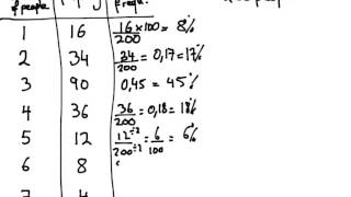 Year 789 Relative Frequency How To Calculate With Frequency As A Perc