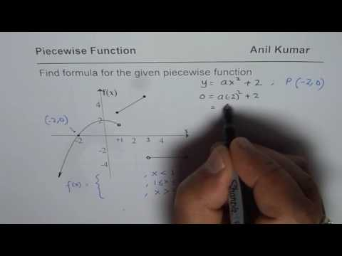 Find Formula for Piecewise Function from Graph