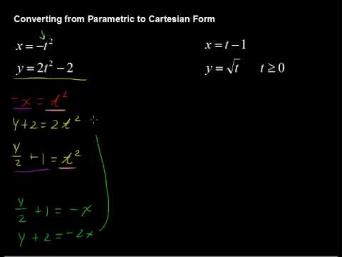 Converting from Parametric to Cartesian Form (How to) - Algebra Tips