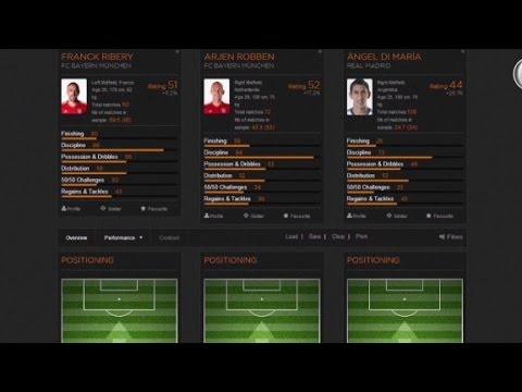 A revolutionary online scouting tool: football manager