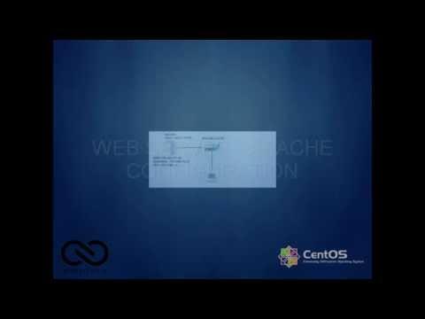 [LAB 4] - Cấu hình web server trên Linux (CentOS 6.5)
