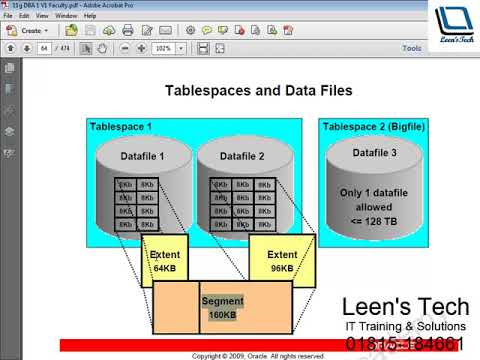 Oracle DBA 11g Tutorial in Bangla: Lesson#1 Part#4 Exploring the Oracle Database Architecture