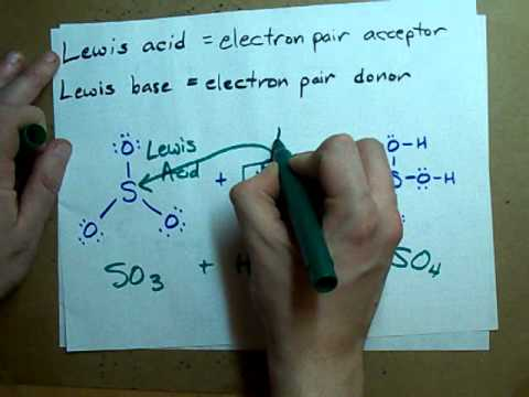 What's a Lewis Acid and Lewis Base?