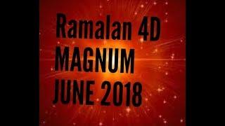 4D Predictions Magnum 4d Winning Tips and Forecast Cara