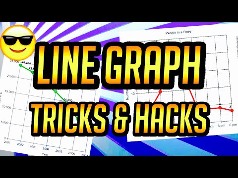PTE Speaking Describe Image | LINE GRAPH TRICKS™ | Tricky Words for use in line graph | PTE exam |