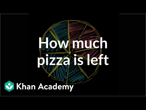 Figuring out how much pizza is left | Fractions | 4th grade | Khan Academy