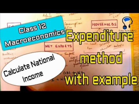 Class 12 Macroeconomics Expenditure Method (National Income Accounting) with numerical example