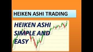 heikin ashi candle-stick - क्या है जाने - By trading