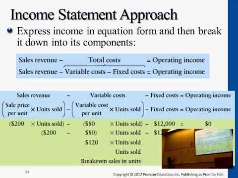 Income Statement Approach for Breakeven Point