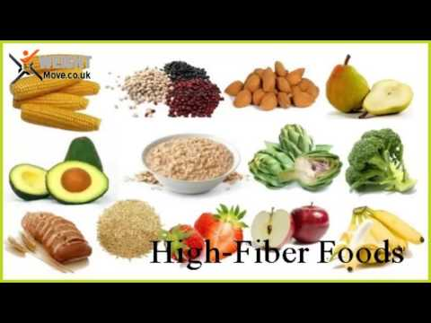 Thyroid and Your Food For Health