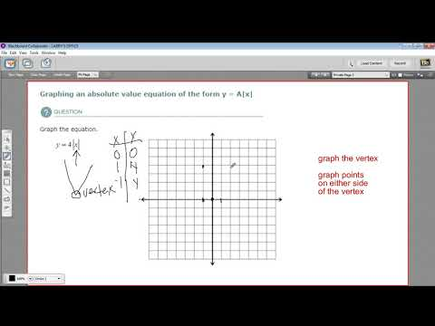 Graphing an absolute value equation of the form y = A x 