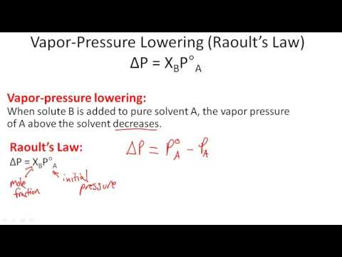 Vapor-Pressure Lowering (Raoult's Law) ΔP = XBP°A