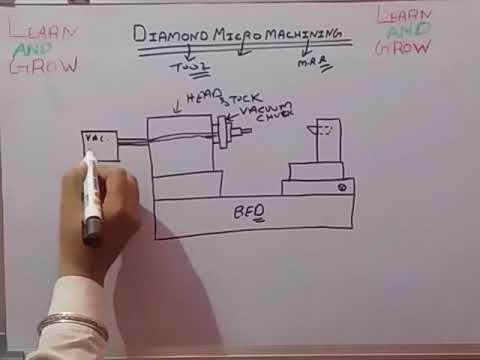 DIAMOND MICRO MACHINING (हिन्दी )!LEARN AND GROW