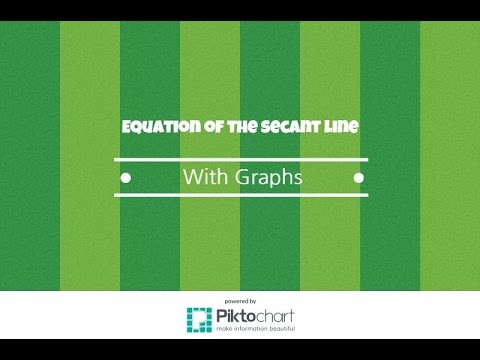 How To find the Equation of the secant line