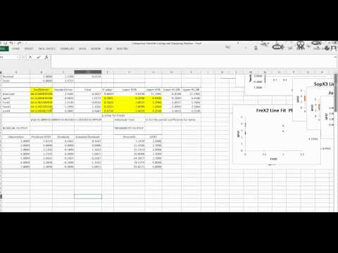 How to create Residual aginst predicted Y value plot to test Assumption 2