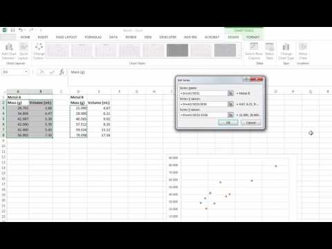 Graphing two data sets on the same graph with Excel