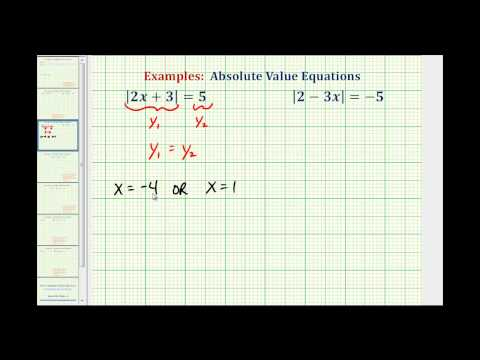 Ex: Solving Absolute Value Equations on the Graphing Calculator