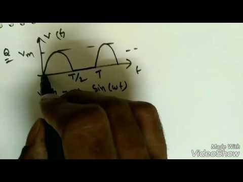 Network Theory Lec-32: RMS and Average Values