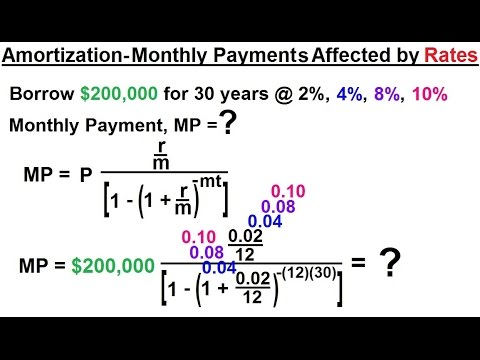 Business Math - Finance Math (18 of 30) Amortization - Monthly Payments Affected by Interest Rates