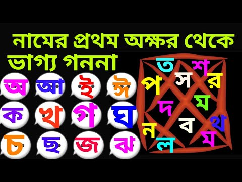 Xxx Mp4 নামের প্রথম অক্ষর থেকে ভাগ্য গননা অ আ ক খ প ফ স ইত্যাদি Bangla Astrology Tips For Luck Vaghya Keman 3gp Sex