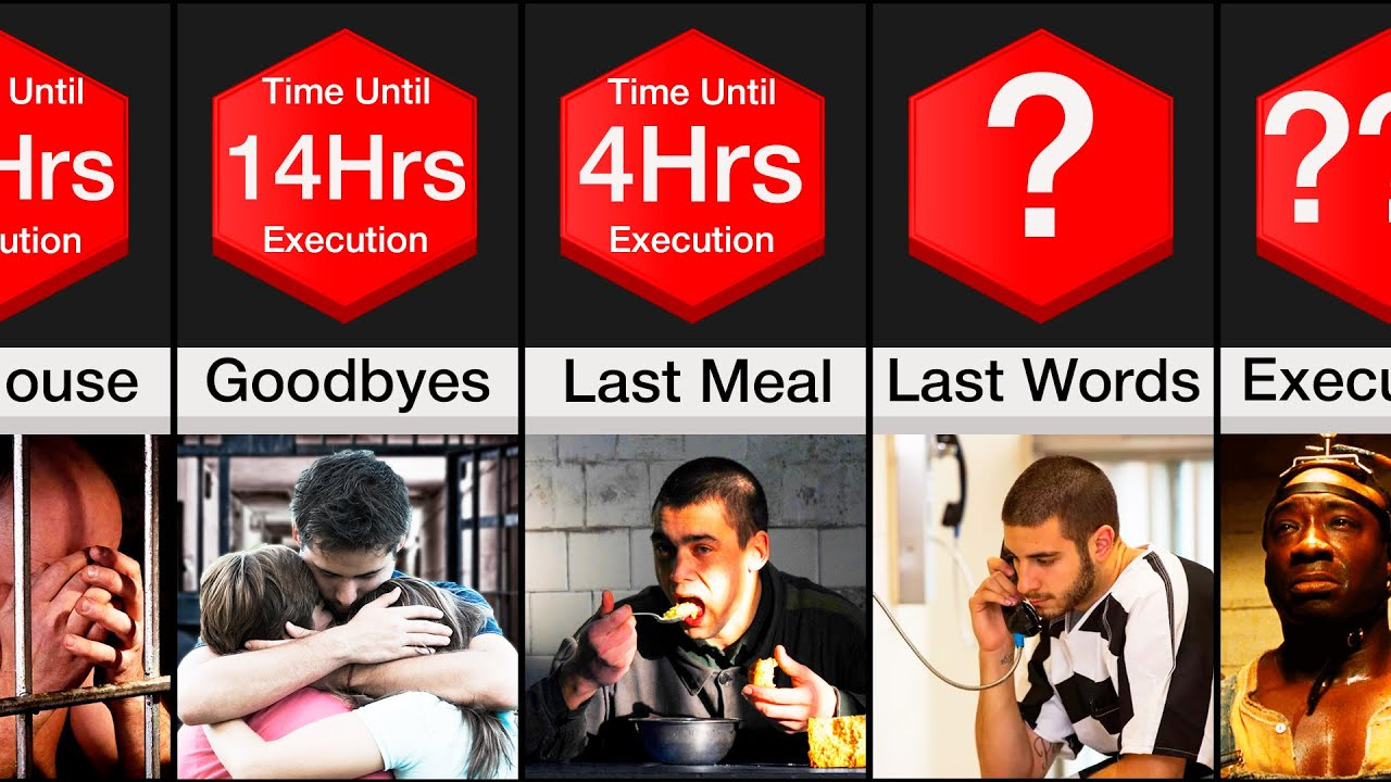 Comparison: 24hrs Before the Death Penalty