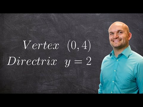 Finding the standard form of a parabola given directrix and vertex