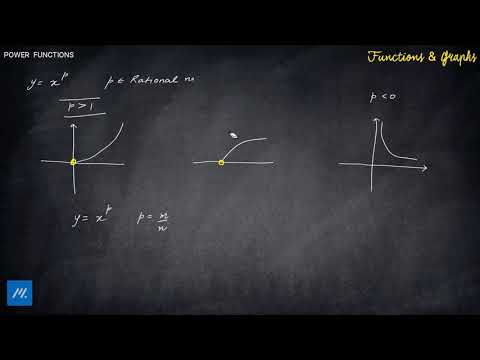Functions and Graphs - Graphs of Power Function with Rational power