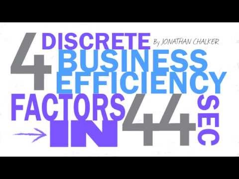 Business Efficiency for Short Attention Spans - Ep 1