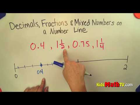 How to convert a decimal to a mixed number and to a fraction