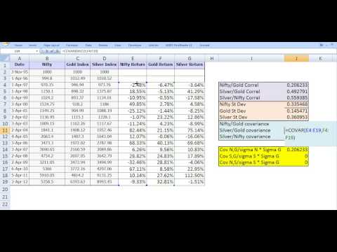 Covariance and Correlation Coefficient Using Excel
