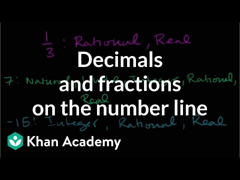 Decimals and fractions on a number line | Decimals | Pre-Algebra | Khan Academy
