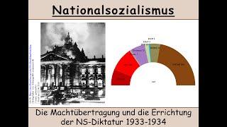 Nationalsozialismus: Machtergreifung & Etablierung der NS-Diktatur 1933-1934 (Drittes Reich) 1/2