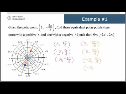 Prep for CALC_Mult representations of polar points