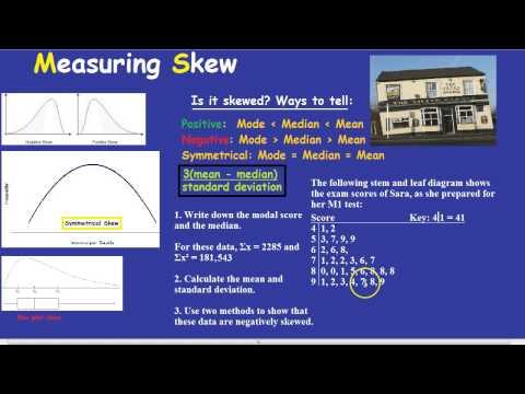 Measuring Skew: Positive skew, Negative skew