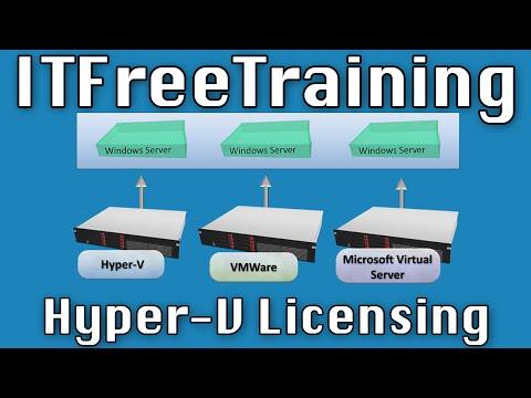 Hyper-V Licensing
