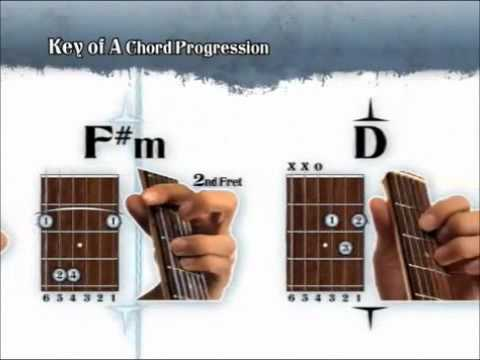 Learn How To Play Guitar Fast & Easy - Acoustic Guitar Lessons Online - Excellent Video Course