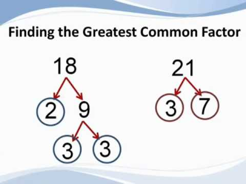 How to find the greatest common factor - from TutaPoint.com